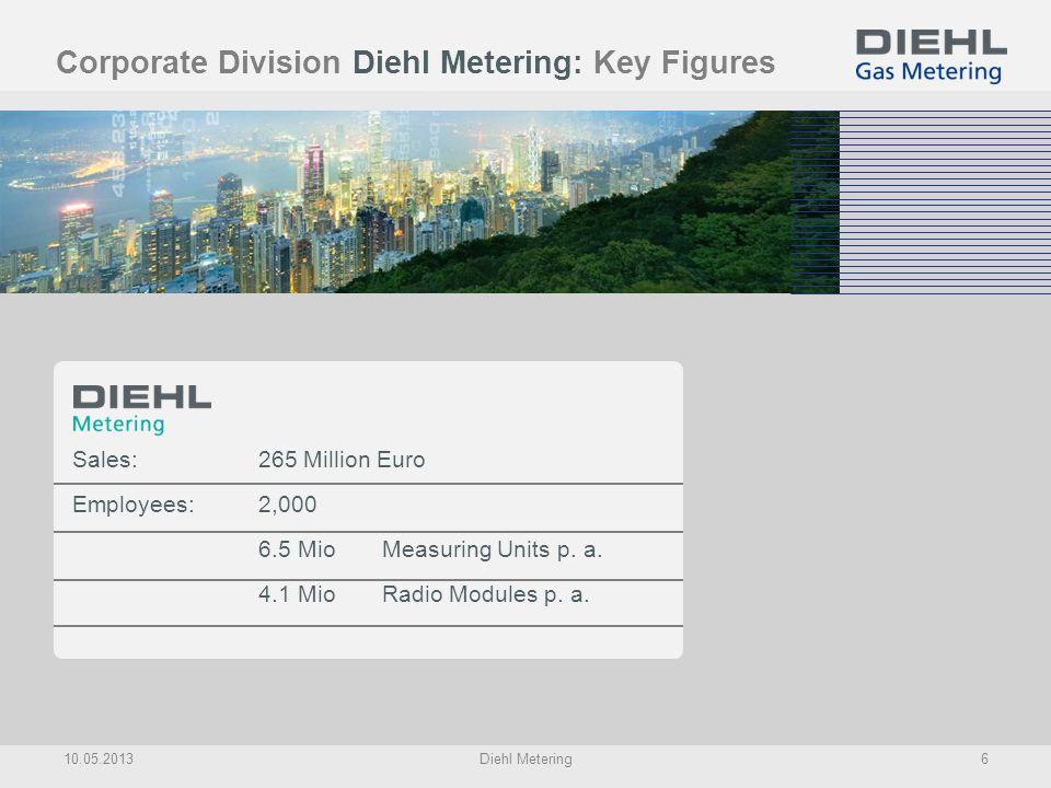 Corporate Division Diehl Metering: Key Figures