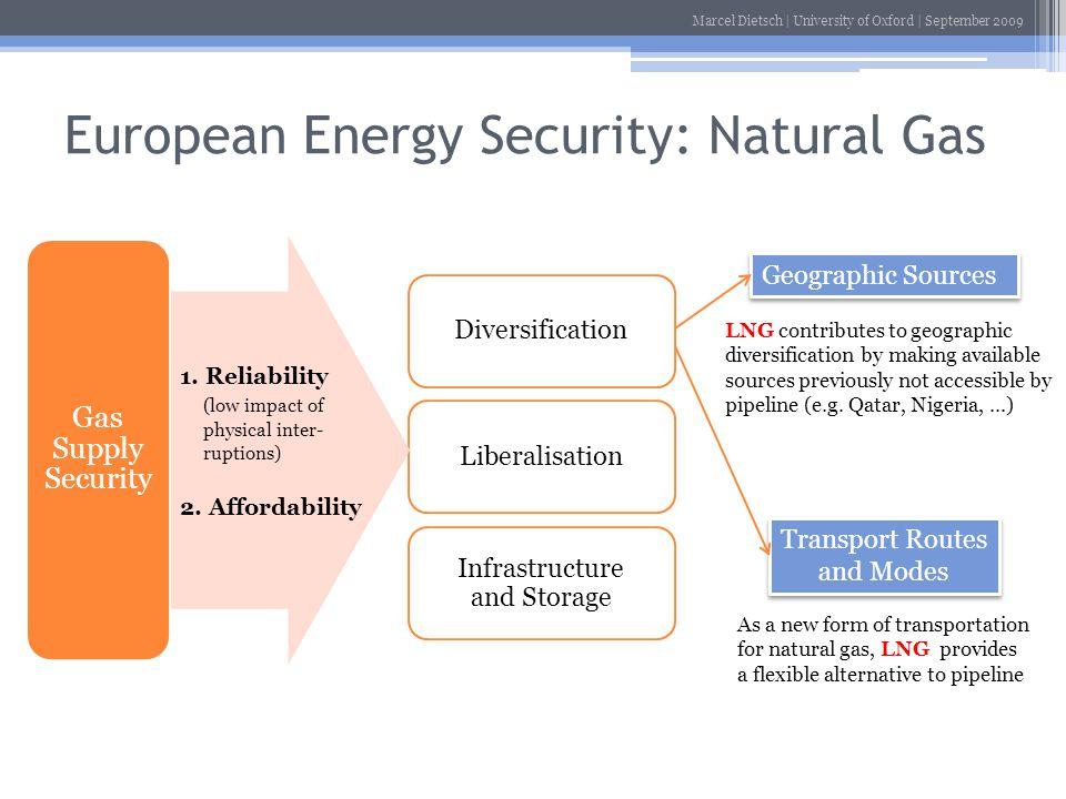 European Energy Security: Natural Gas