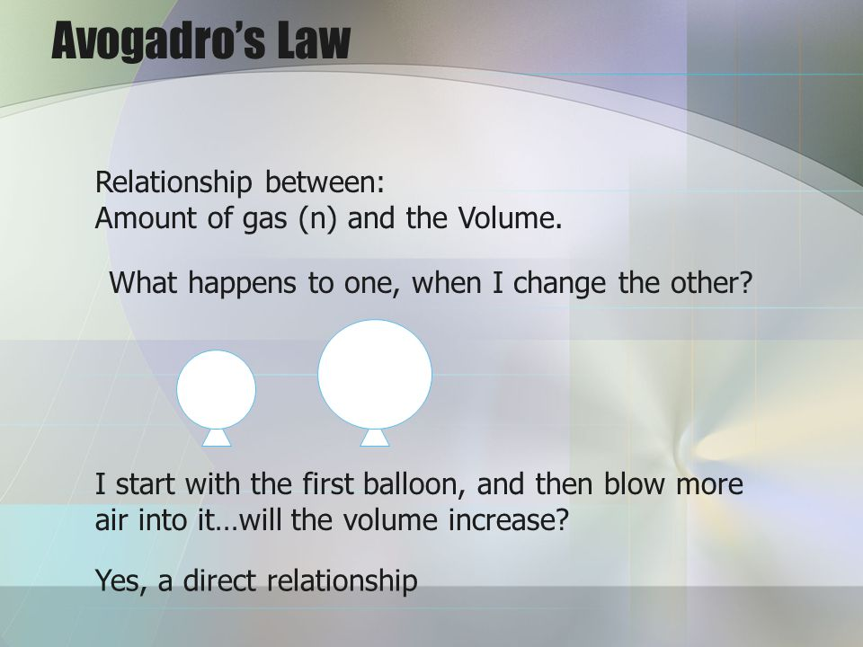 Avogadro's Law Relationship between: Amount of gas (n) and the Volume.