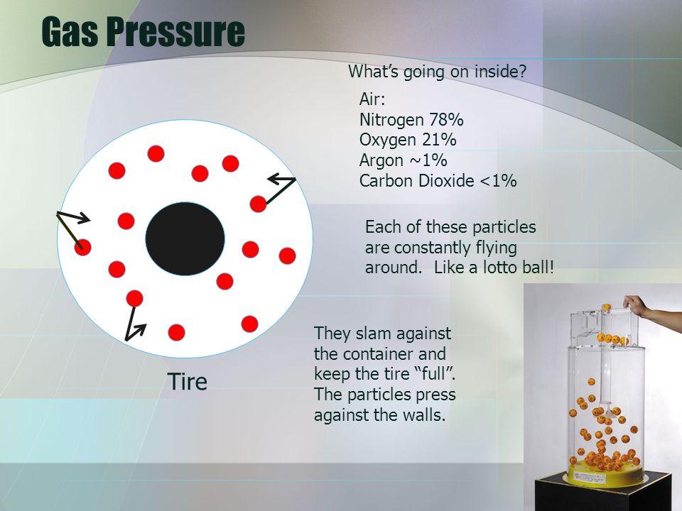 Gas Pressure Tire What's going on inside Air: Nitrogen 78% Oxygen 21%