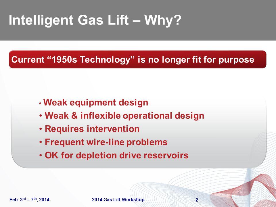 Intelligent Gas Lift – Why