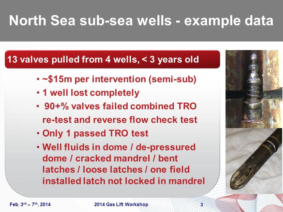 North Sea sub-sea wells - example data