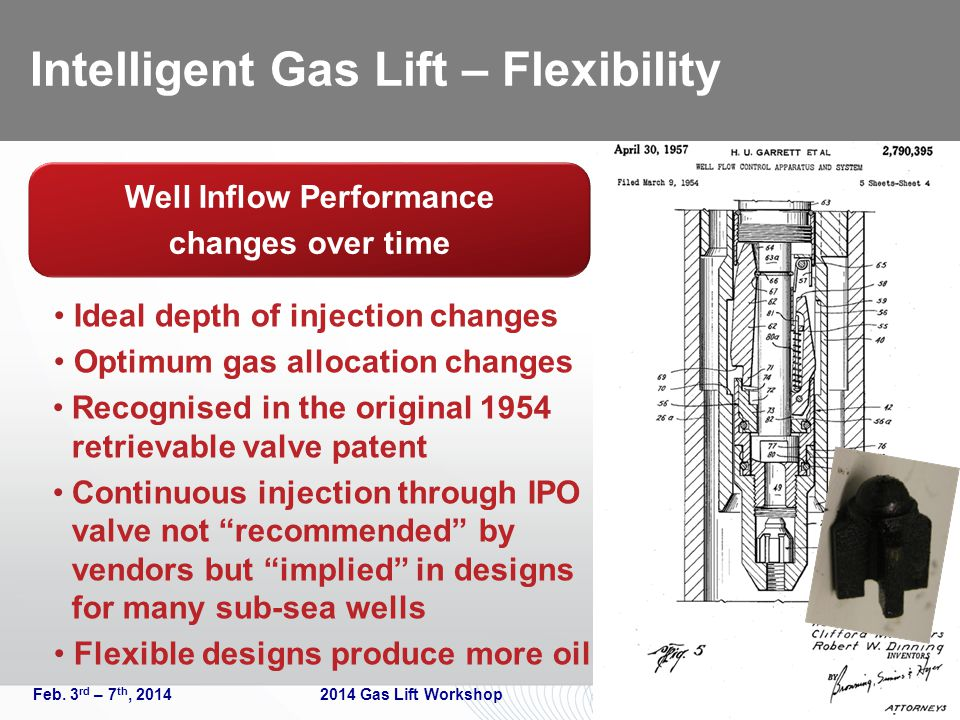 Intelligent Gas Lift – Flexibility