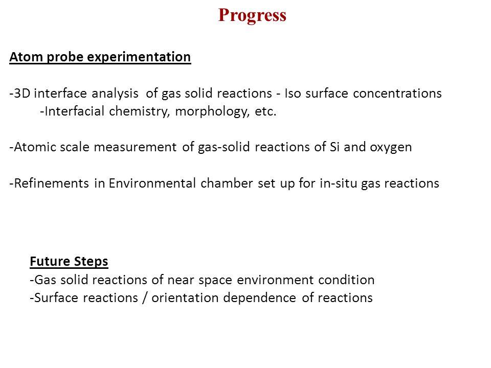 Progress Atom probe experimentation