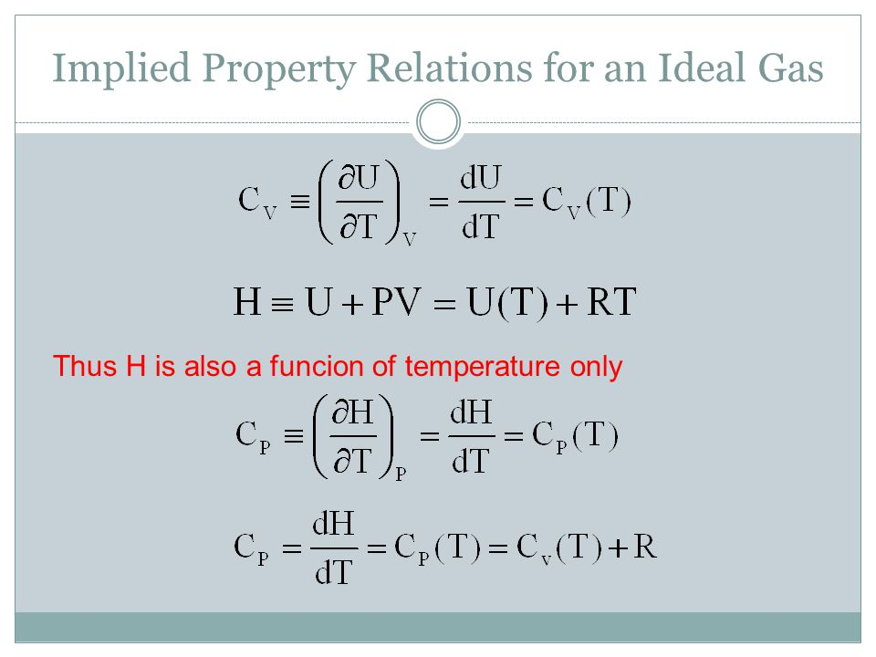 Implied Property Relations for an Ideal Gas