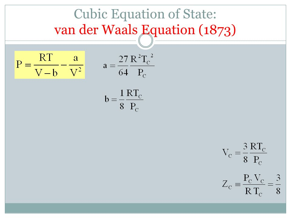 Cubic Equation of State: van der Waals Equation (1873)