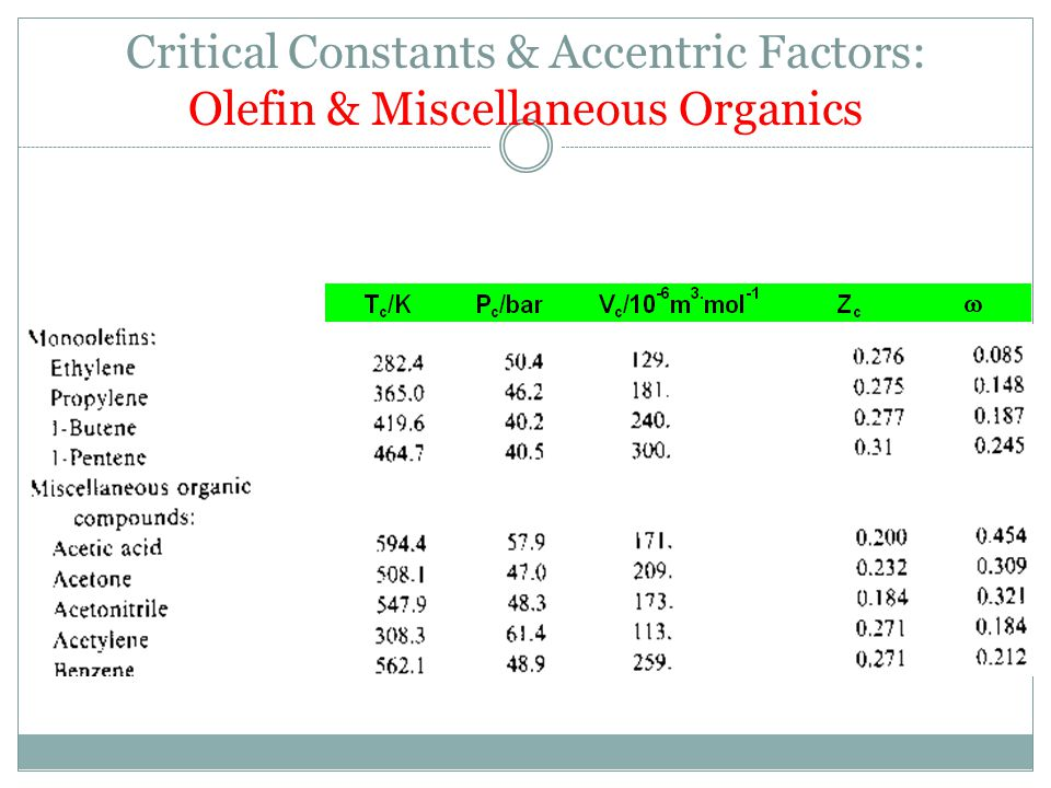 Critical Constants & Accentric Factors: Olefin & Miscellaneous Organics