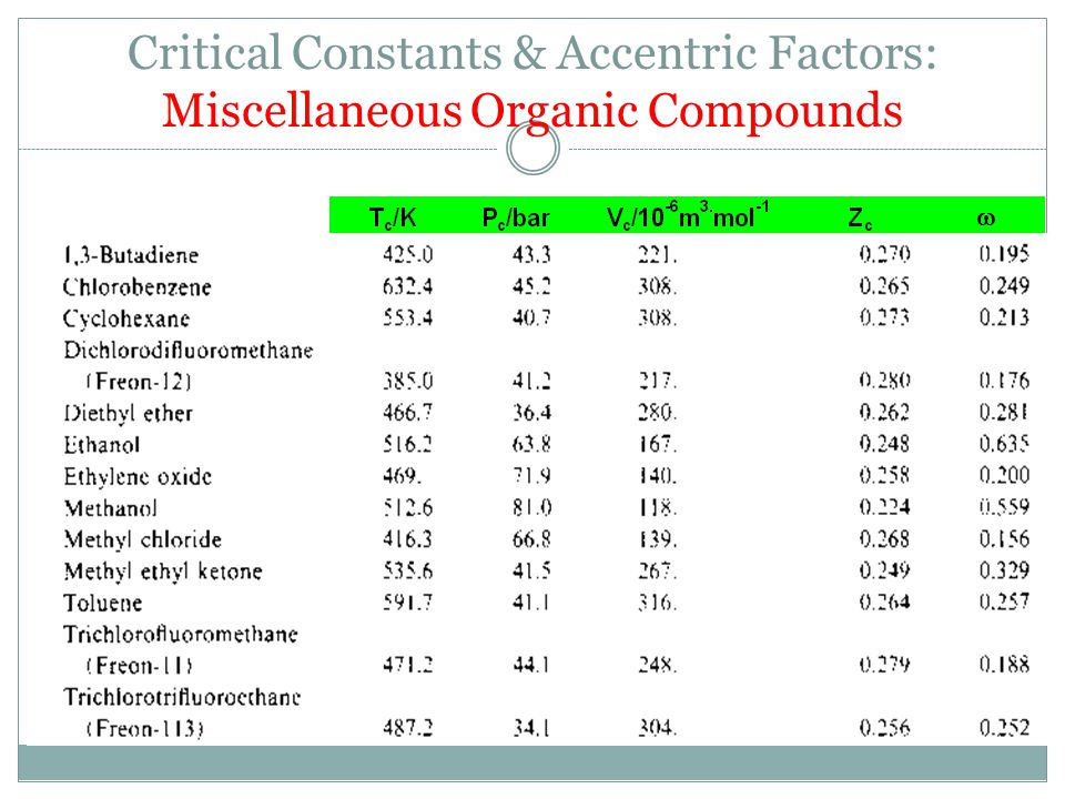 Critical Constants & Accentric Factors: Miscellaneous Organic Compounds