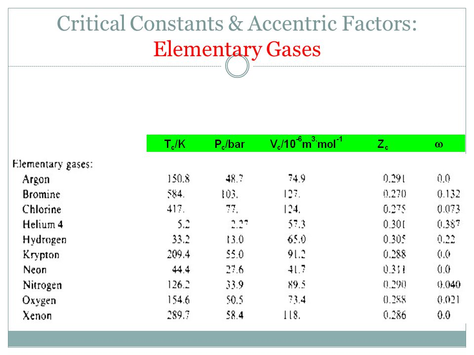Critical Constants & Accentric Factors: Elementary Gases