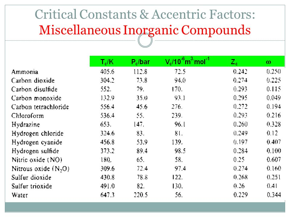 Critical Constants & Accentric Factors: Miscellaneous Inorganic Compounds