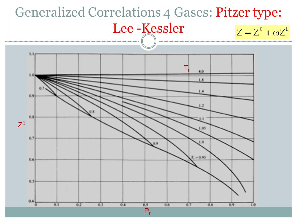Generalized Correlations 4 Gases: Pitzer type: Lee -Kessler