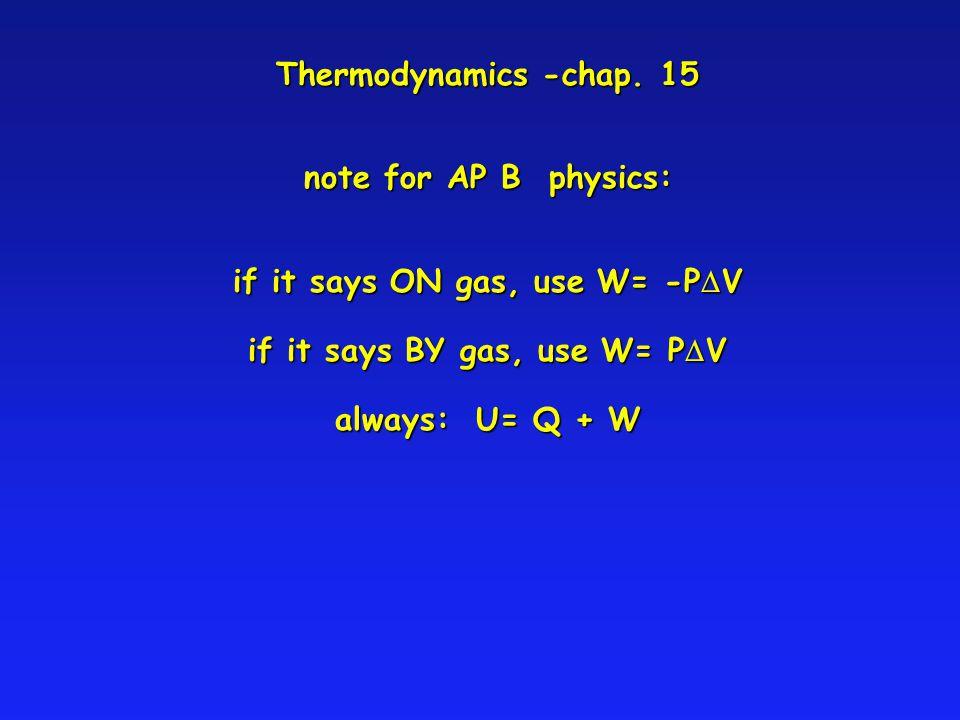 Thermodynamics -chap.