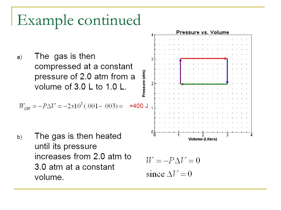 Example continued The gas is then compressed at a constant pressure of 2.0 atm from a volume of 3.0 L to 1.0 L.