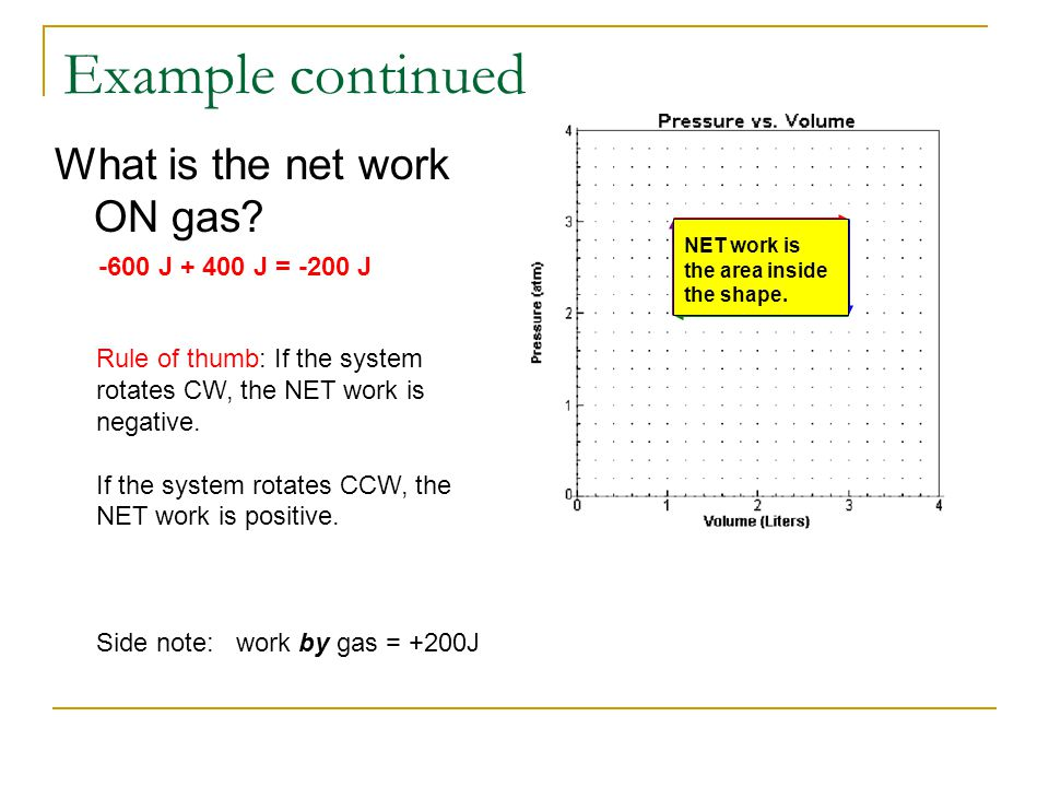 Example continued What is the net work ON gas -600 J + 400 J = -200 J