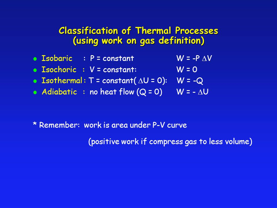Classification of Thermal Processes (using work on gas definition)