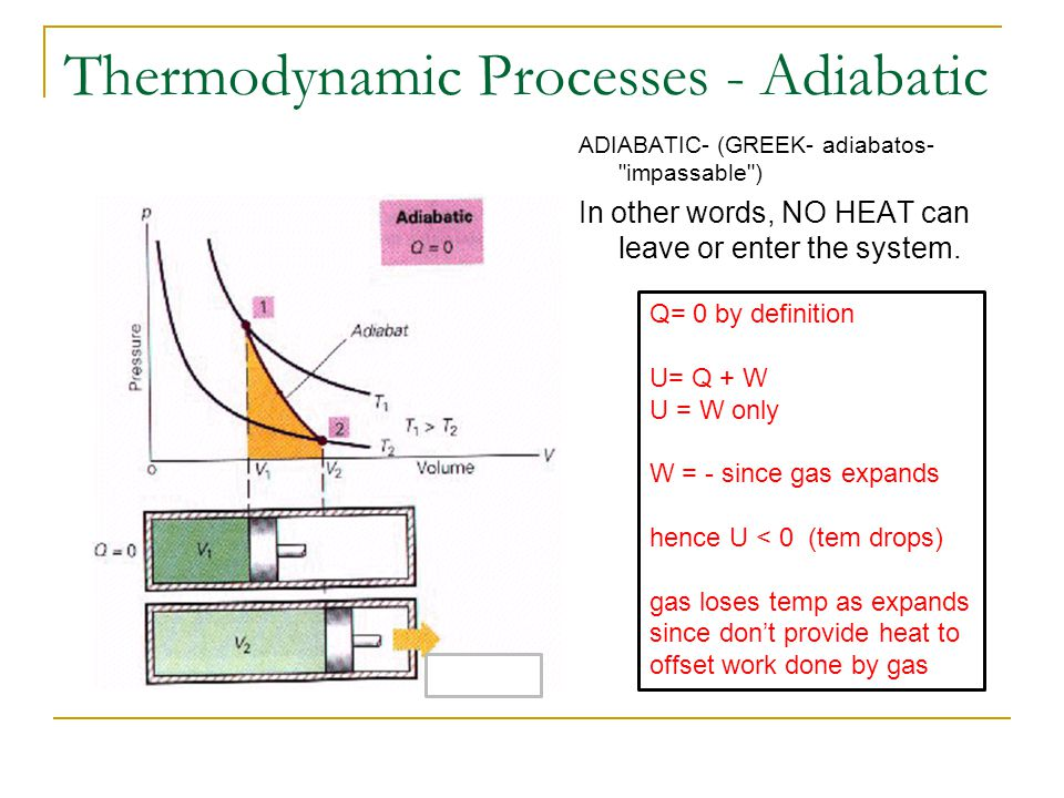 Thermodynamic Processes - Adiabatic