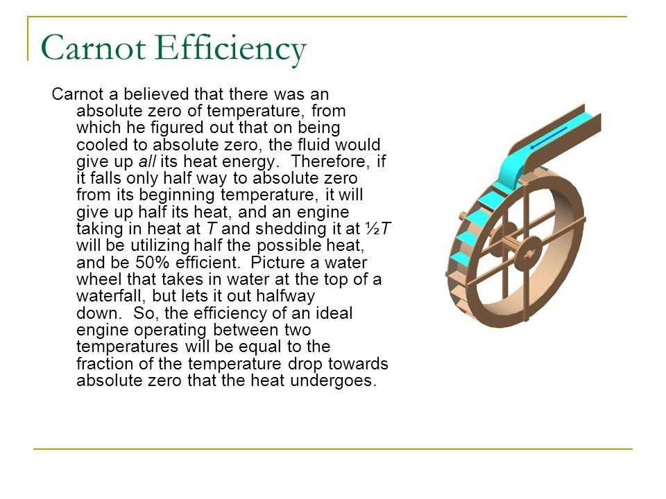 Carnot Efficiency