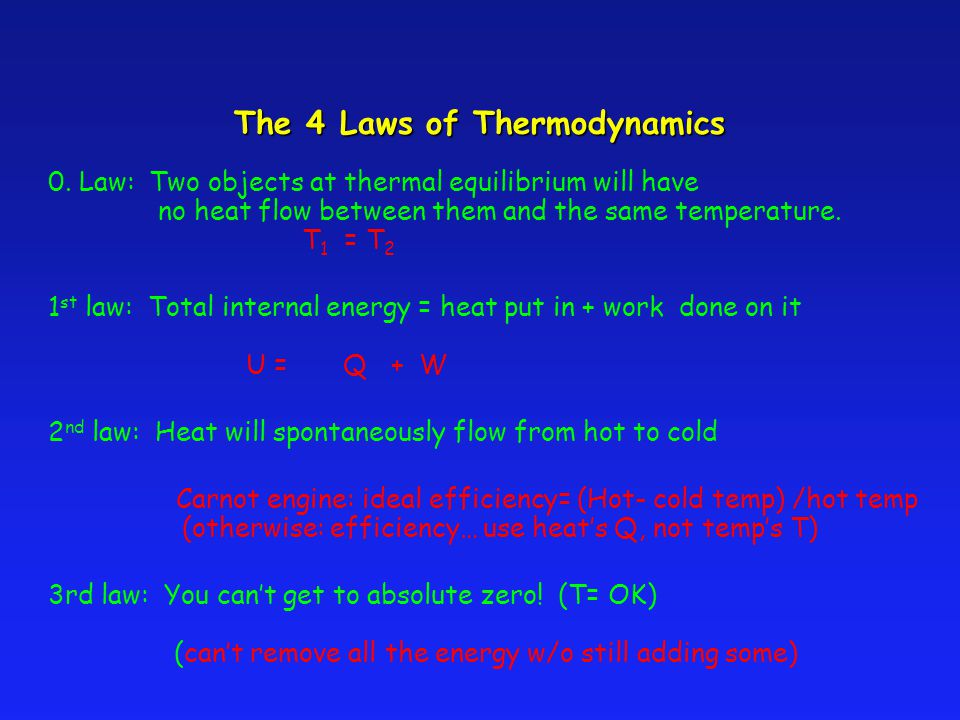 The 4 Laws of Thermodynamics