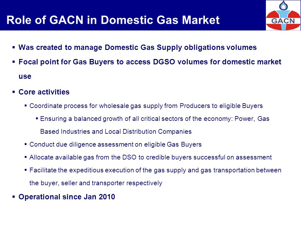 Role of GACN in Domestic Gas Market