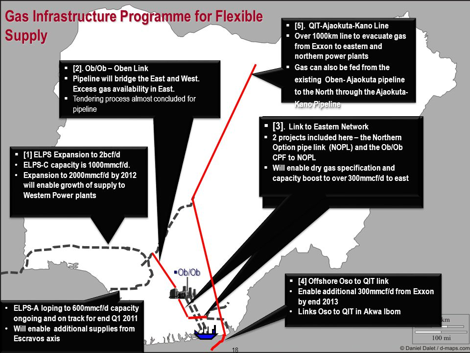 Gas Infrastructure Programme for Flexible Supply