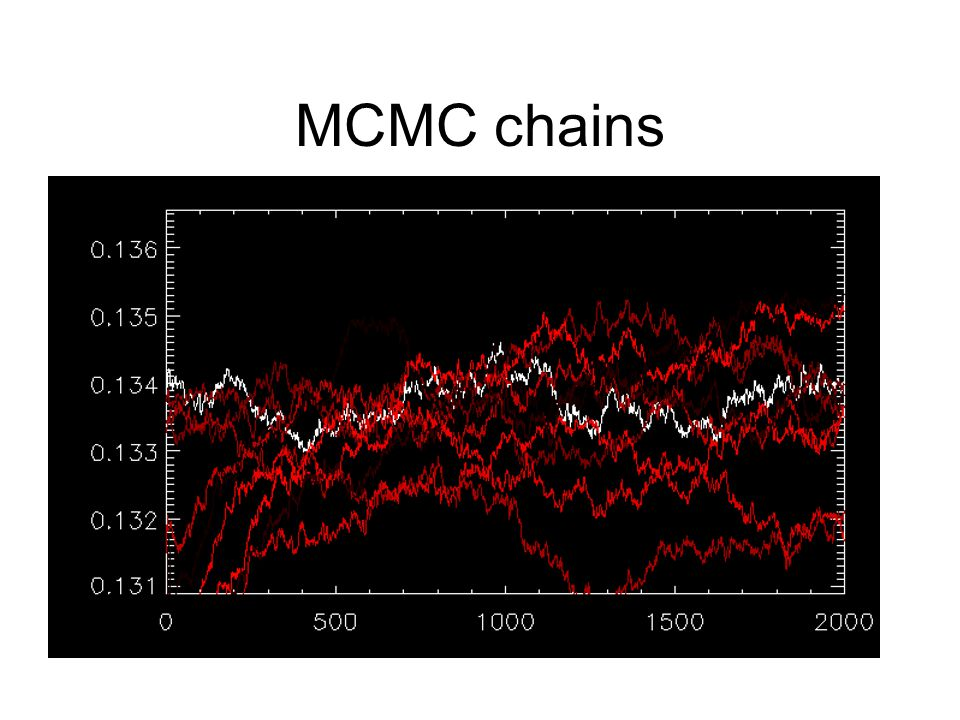 MCMC chains