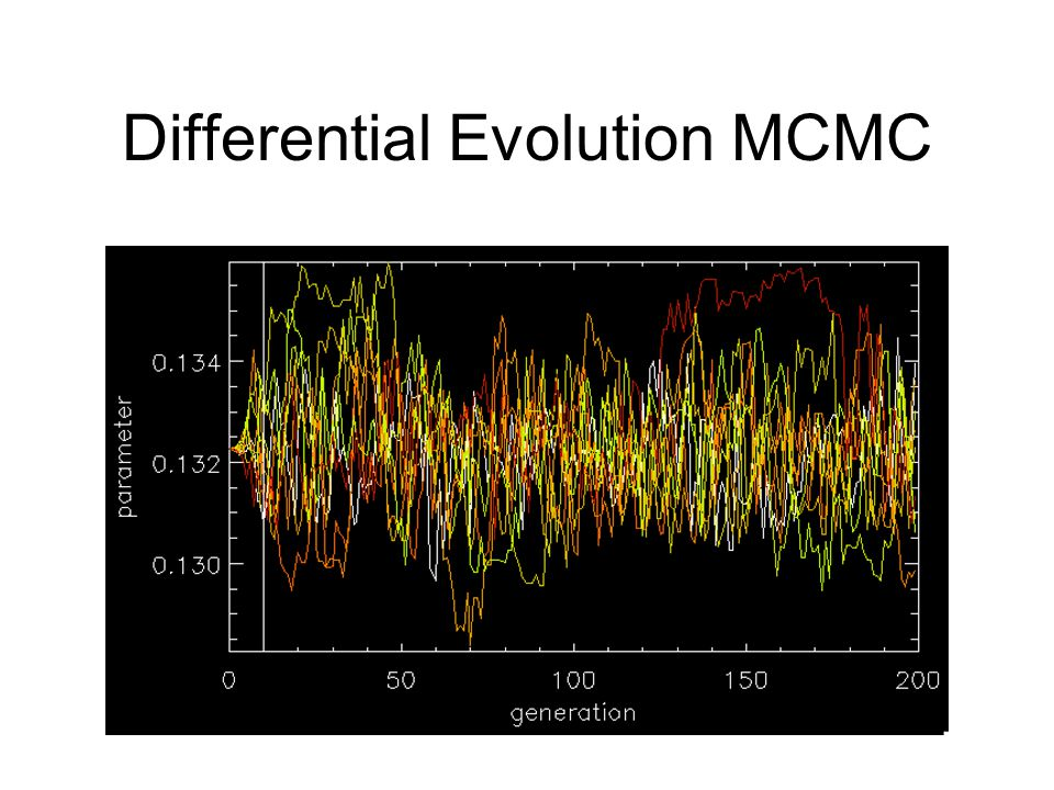 Differential Evolution MCMC