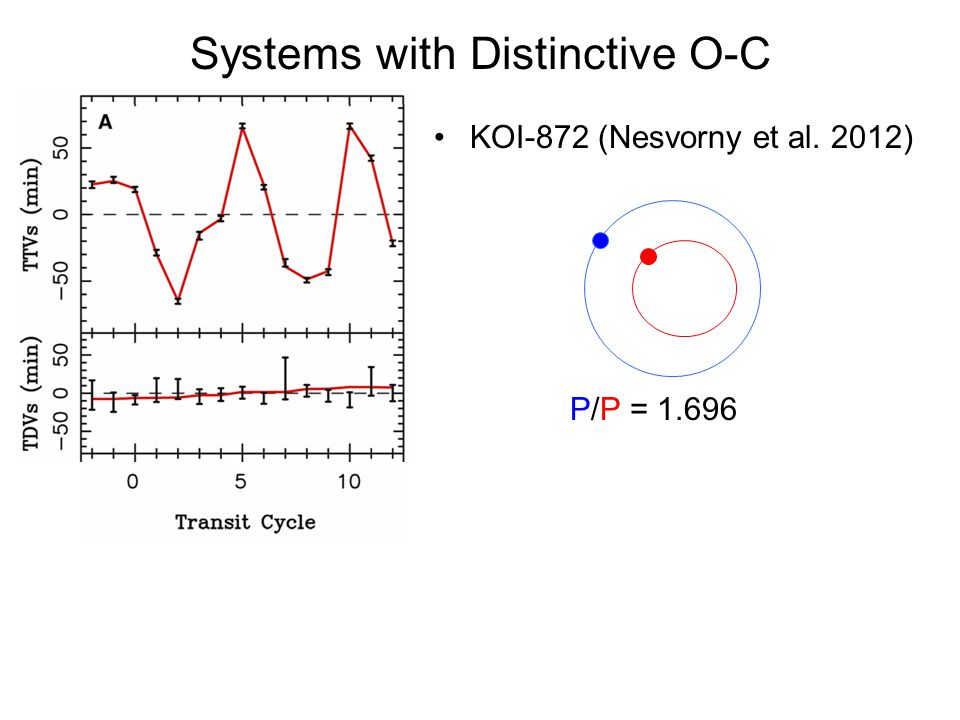Systems with Distinctive O-C