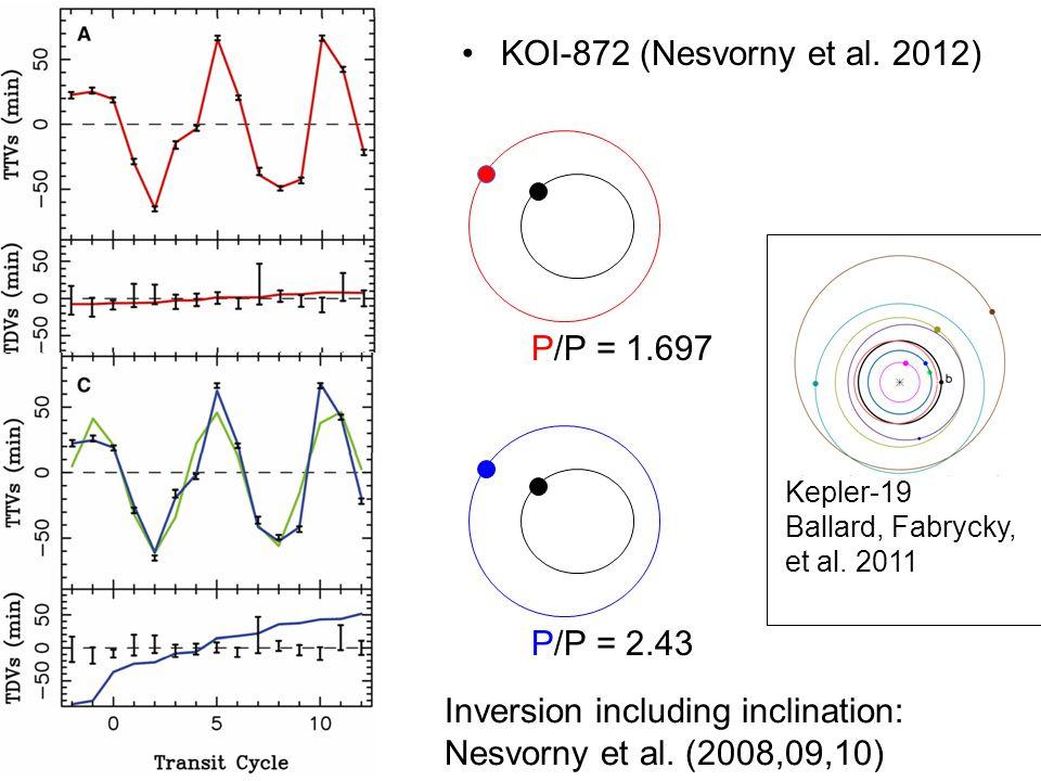 Inversion including inclination: Nesvorny et al. (2008,09,10)