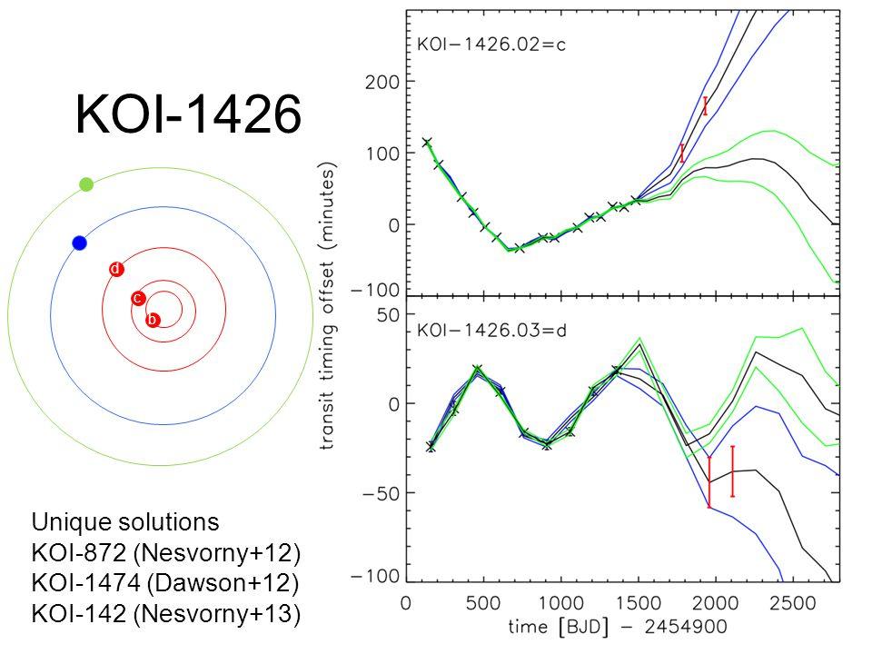 KOI-1426 Unique solutions KOI-872 (Nesvorny+12) KOI-1474 (Dawson+12)