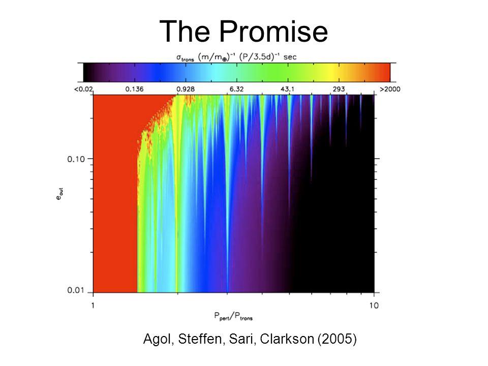 The Promise Agol, Steffen, Sari, Clarkson (2005)