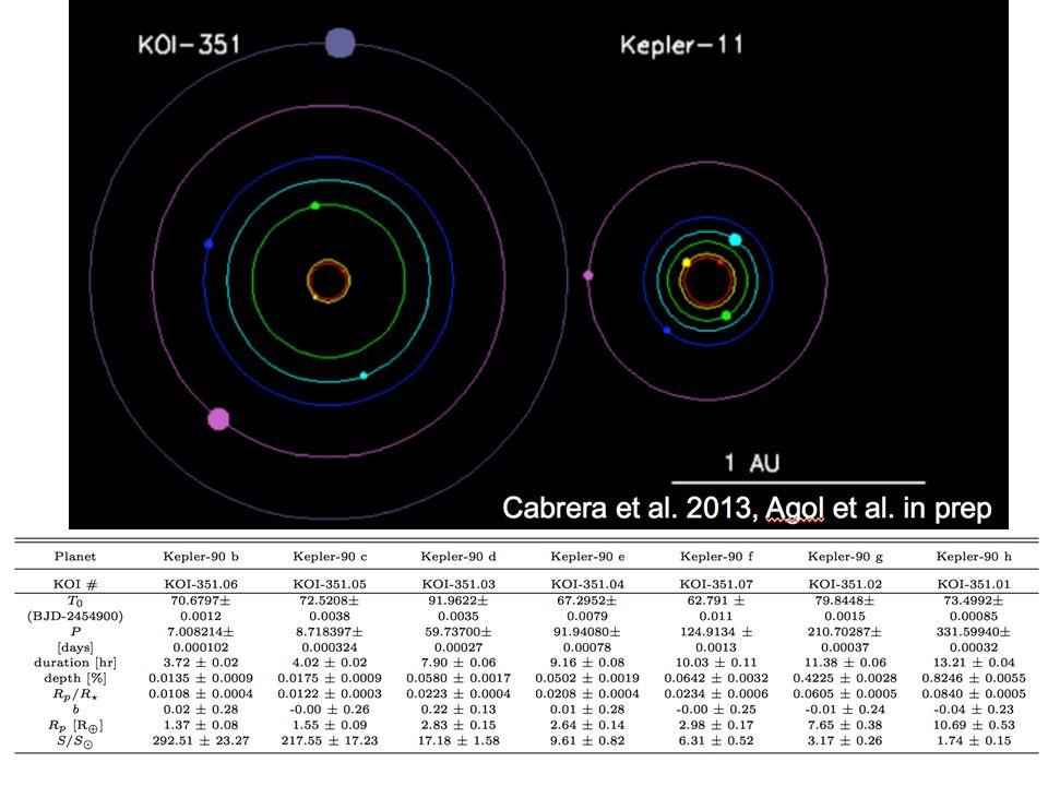 Cabrera et al. 2013, Agol et al. in prep