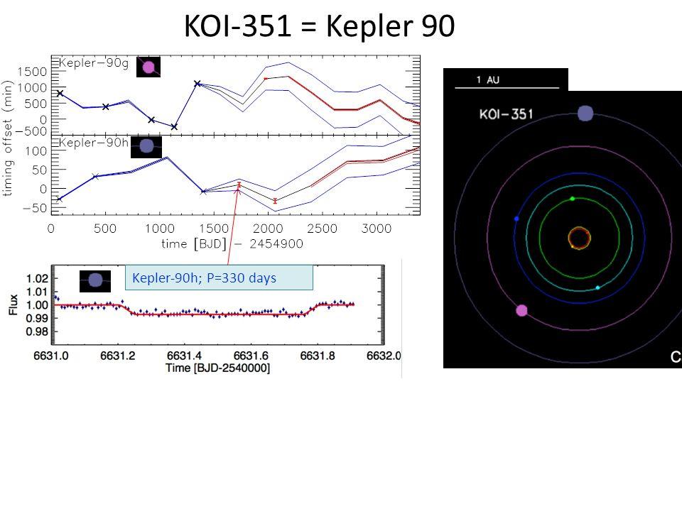 KOI-351 = Kepler 90 Kepler-90h; P=330 days