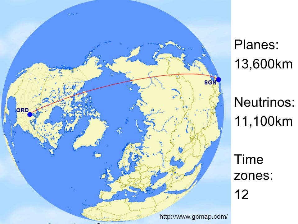 Planes: 13,600km Neutrinos: 11,100km Time zones: 12