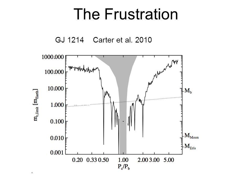 The Frustration GJ 1214 Carter et al. 2010