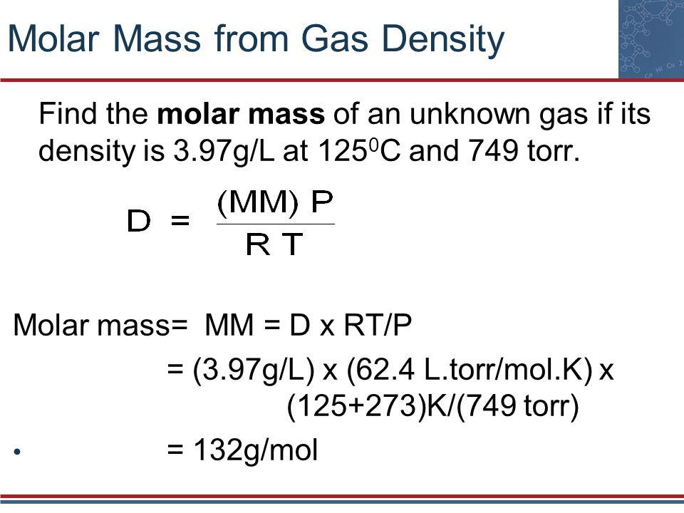 Molar Mass from Gas Density