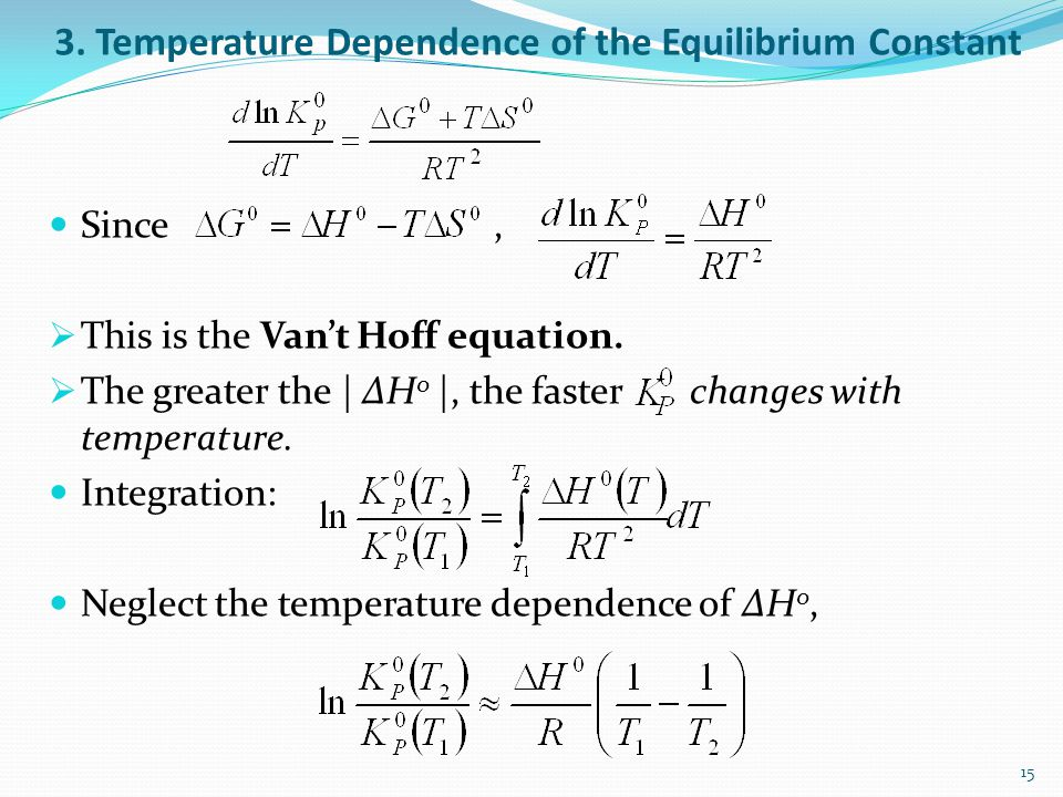 3. Temperature Dependence of the Equilibrium Constant