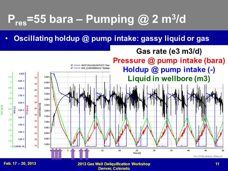 Pres=55 bara – Pumping @ 2 m3/d