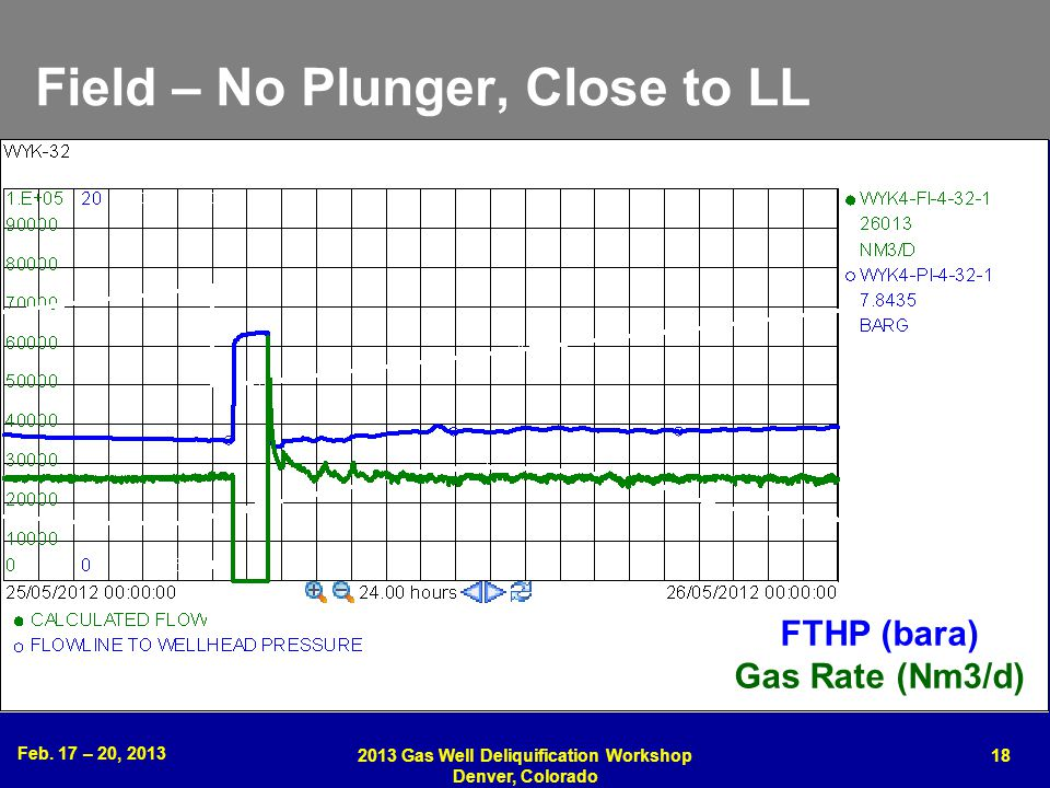 Field – No Plunger, Close to LL