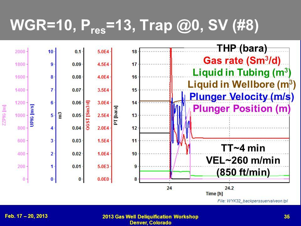 WGR=10, Pres=13, Trap @0, SV (#8) THP (bara) Gas rate (Sm3/d)
