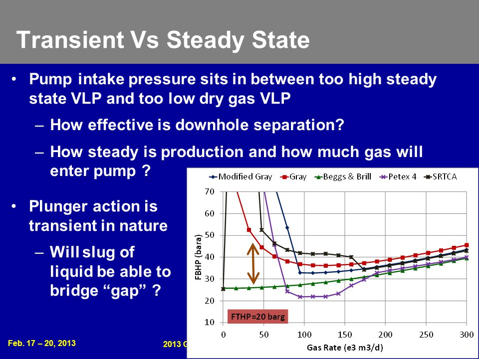 Transient Vs Steady State