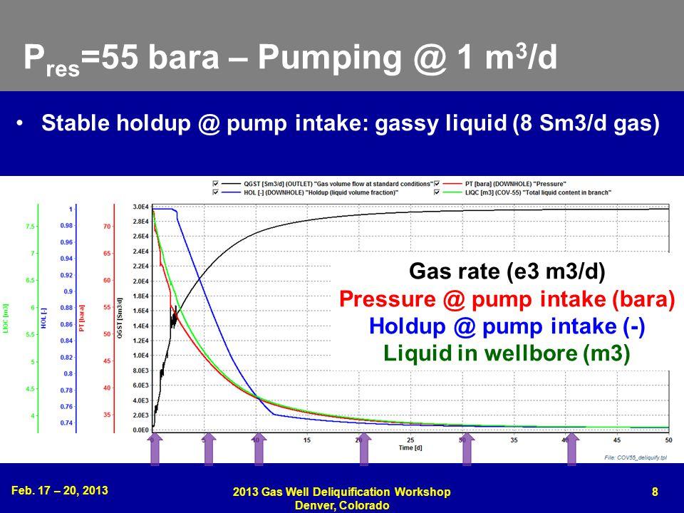 Pres=55 bara – Pumping @ 1 m3/d