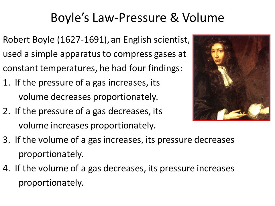 Boyle's Law-Pressure & Volume