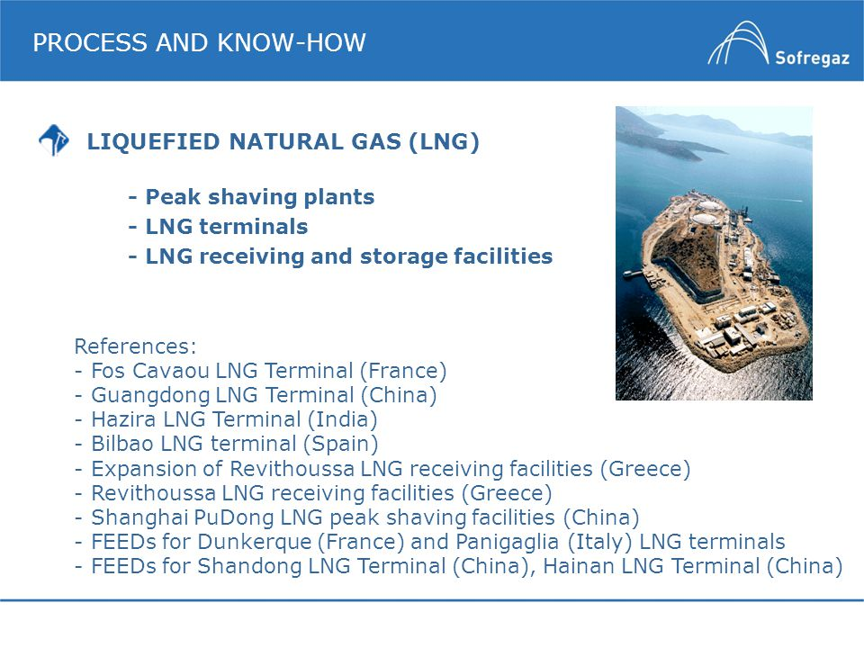 PROCESS AND KNOW-HOW LIQUEFIED NATURAL GAS (LNG) - Peak shaving plants