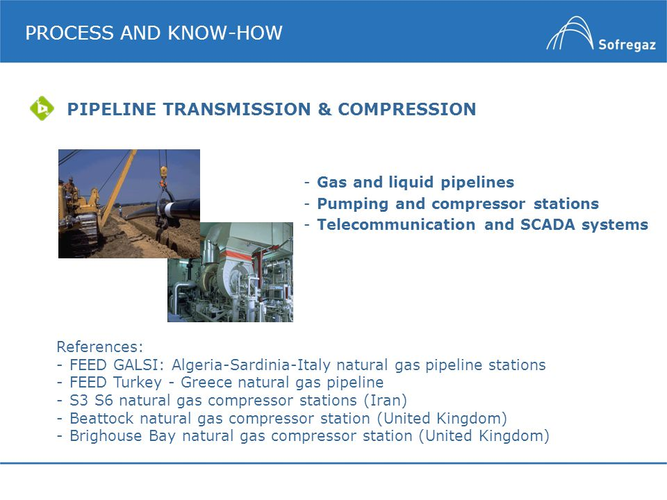PROCESS AND KNOW-HOW PIPELINE TRANSMISSION & COMPRESSION