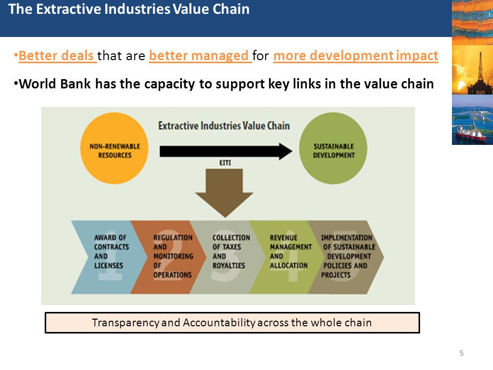 Transparency and Accountability across the whole chain