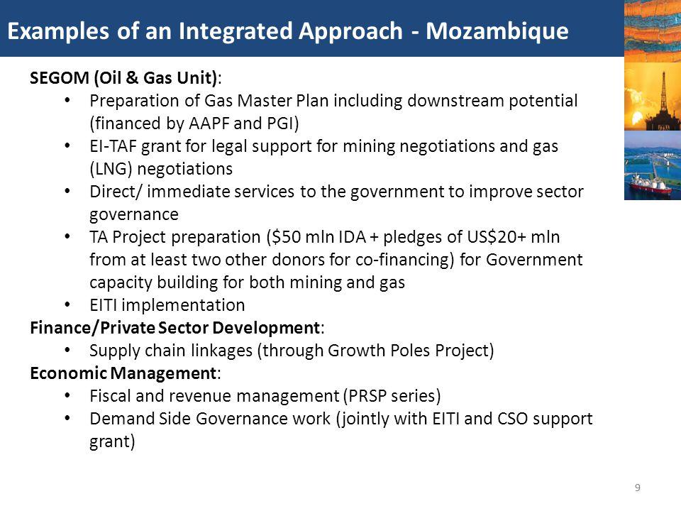 Finance/Private Sector Development: