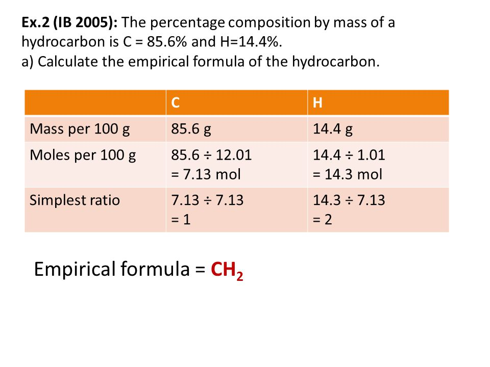 Ex.2 (IB 2005): The percentage composition by mass of a hydrocarbon is C = 85.6% and H=14.4%. a) Calculate the empirical formula of the hydrocarbon.