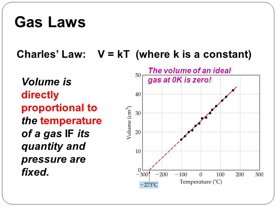 Gas Laws Charles' Law: V = kT (where k is a constant)