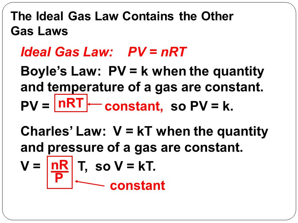 The Ideal Gas Law Contains the Other Gas Laws