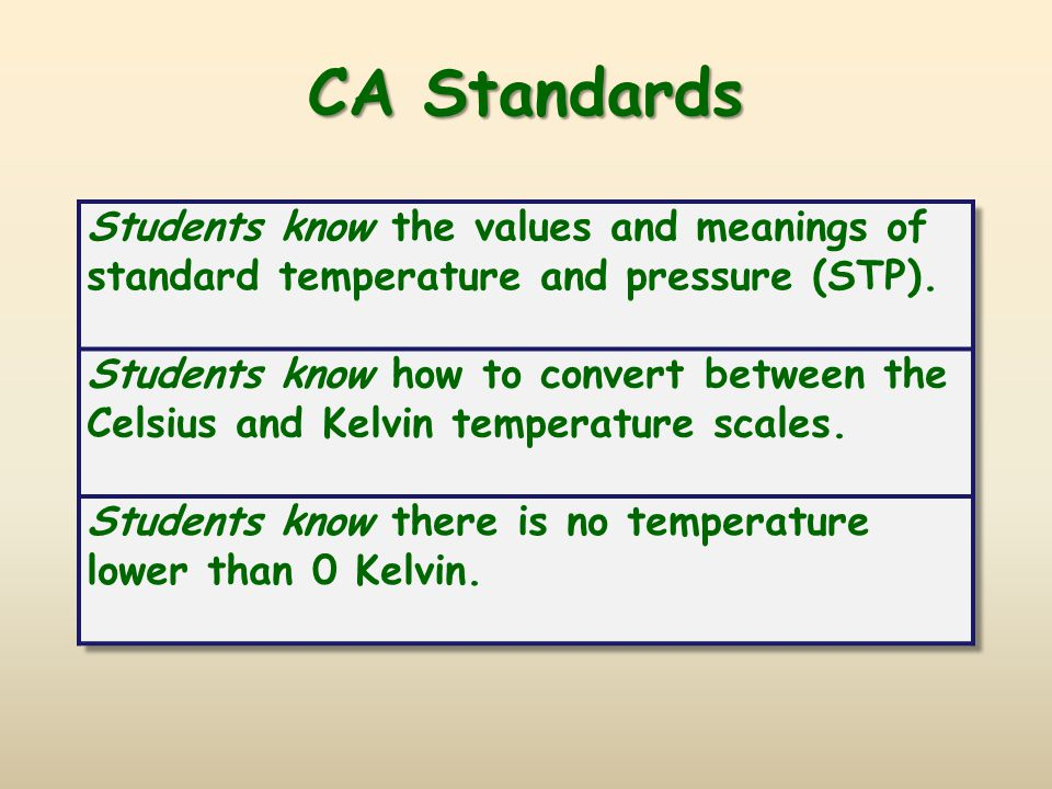 CA Standards Students know the values and meanings of standard temperature and pressure (STP).